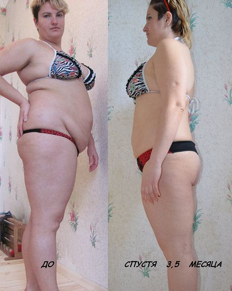 Как похудеть на 20 кг постепенно