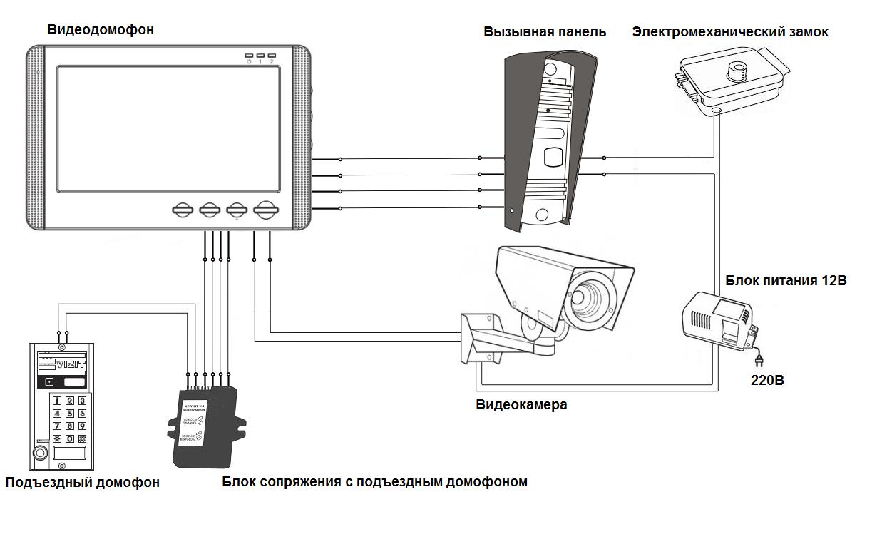 Ремонт вызывной кнопки домофона своими руками Всё об ремонте