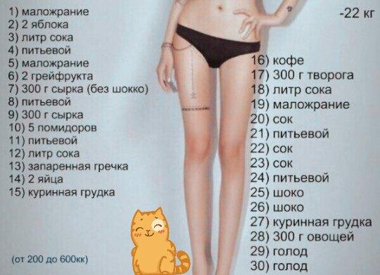 Как за неделю похудеть на килограмм