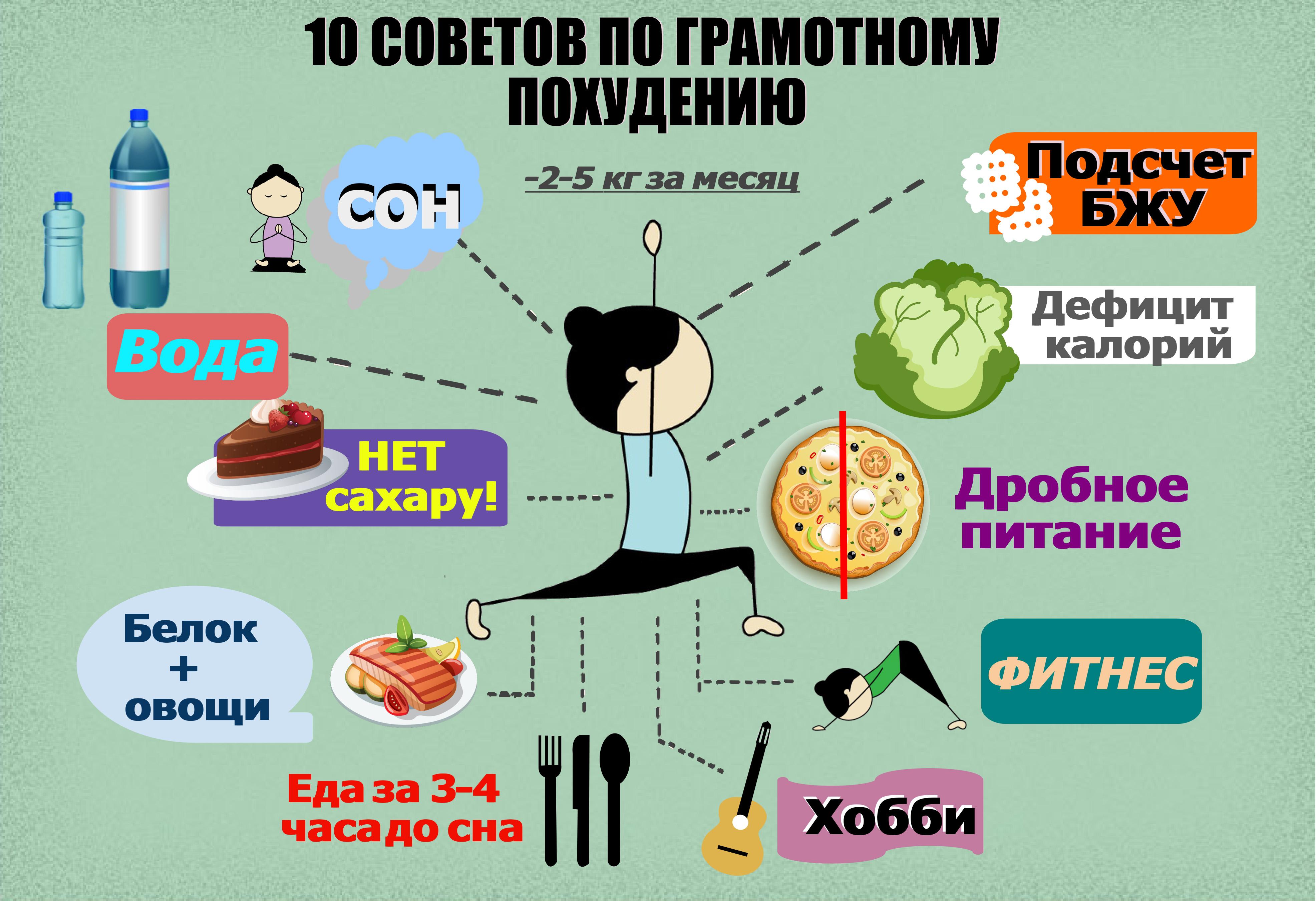 Как похудеть за неделю на 5 кг в домашних условиях без вреда? 7