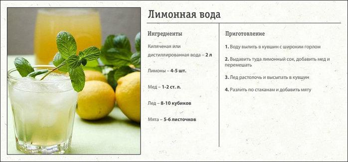 Напиток из лимонов в домашних условиях рецепт