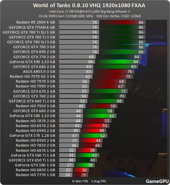 Conrad barski bitcoin price