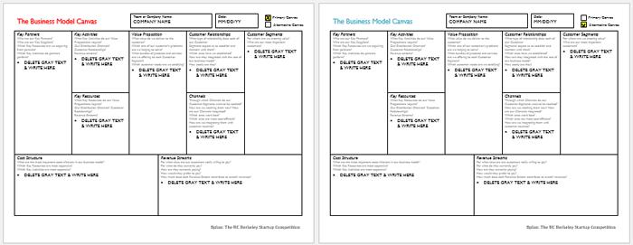 Meridiancu business model kit list