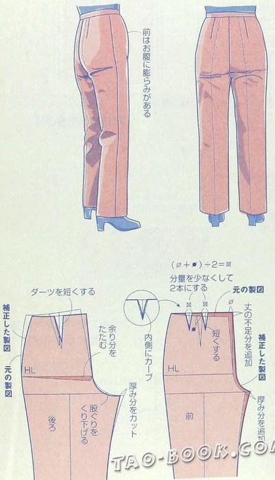 как лучше носить женскую рубашку с джинсами
