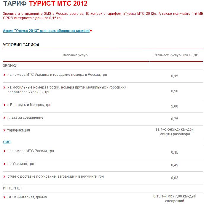 Виртуальный городской номер украина