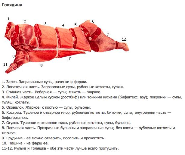 Товары и услуги в СССР, хорошее и плохое