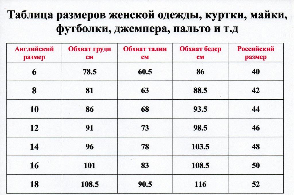 Алиэкспресс размеры одежды для женщин на русские в таблице