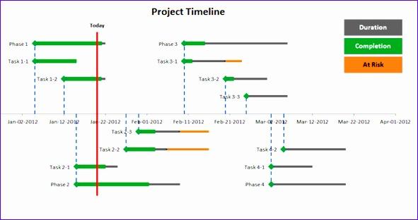 Tangerine history timeline generator quotes
