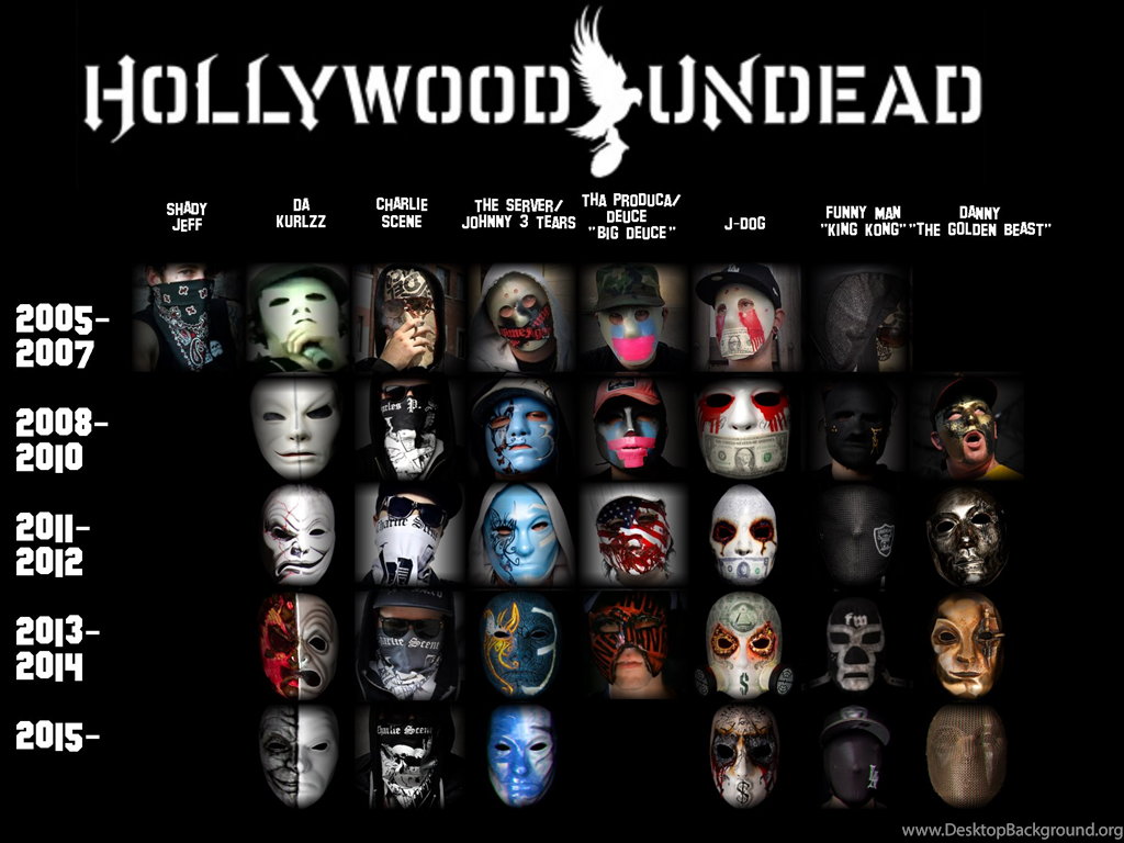 Hollywood undead payday