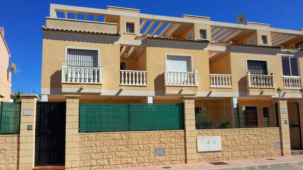 Аналитика недвижимость испании