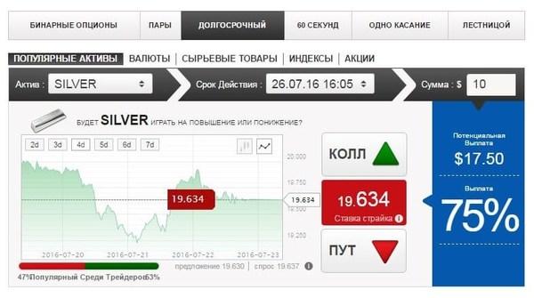 Бинарные опционы на валюту втб