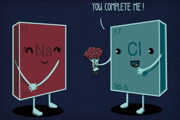 What is chemistry dating site