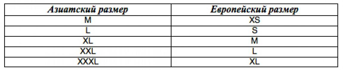 Расшифровка размеров одежды на алиэкспресс для женщин