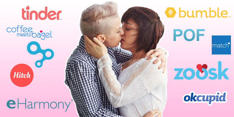 Lesbian dating website