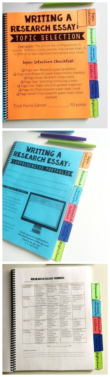Writing a research paper high school