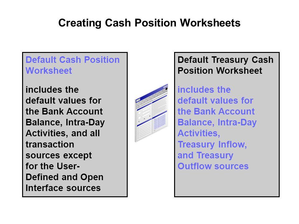 Großartig Bankangestellte Setzt Beispiele Fort Zeitgenössisch ...