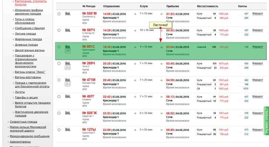 жд вокзал павлодар цены на билеты Станция Павлодар - Жд билеты на.