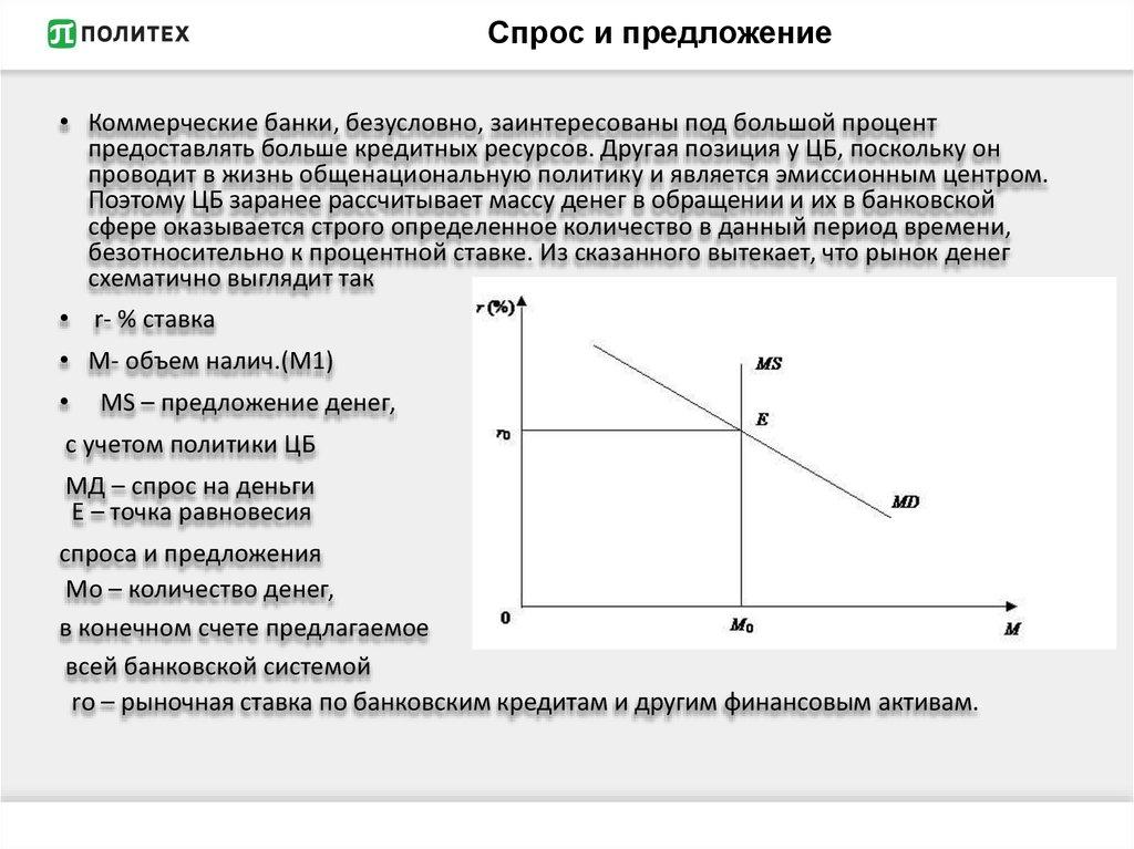 Как я определяю спрос и предложения на форексе