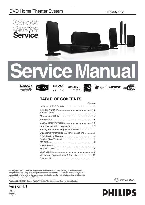 Philips mp 30 service manual