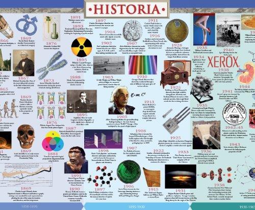 Atbonline history timeline job