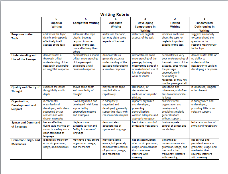 Write my term paper rubric college