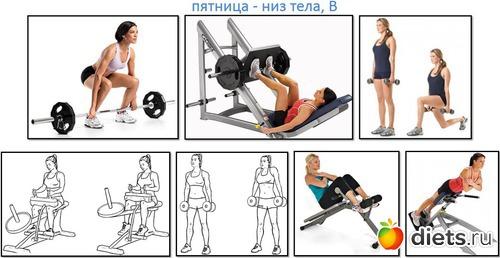 Лучшие тренажеры для похудения живота и боков