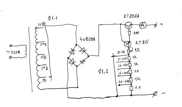 базовый план проекта майкрософт проджект