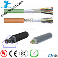 кабель медный кг 4х5 мм2