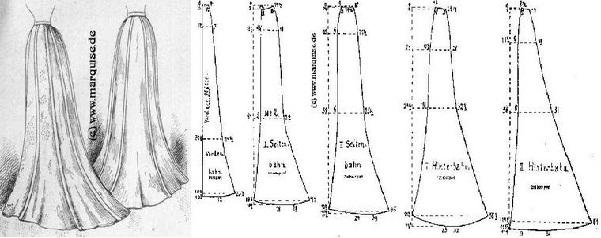 Выкройки юбка-брюки от burda скачать выкройки