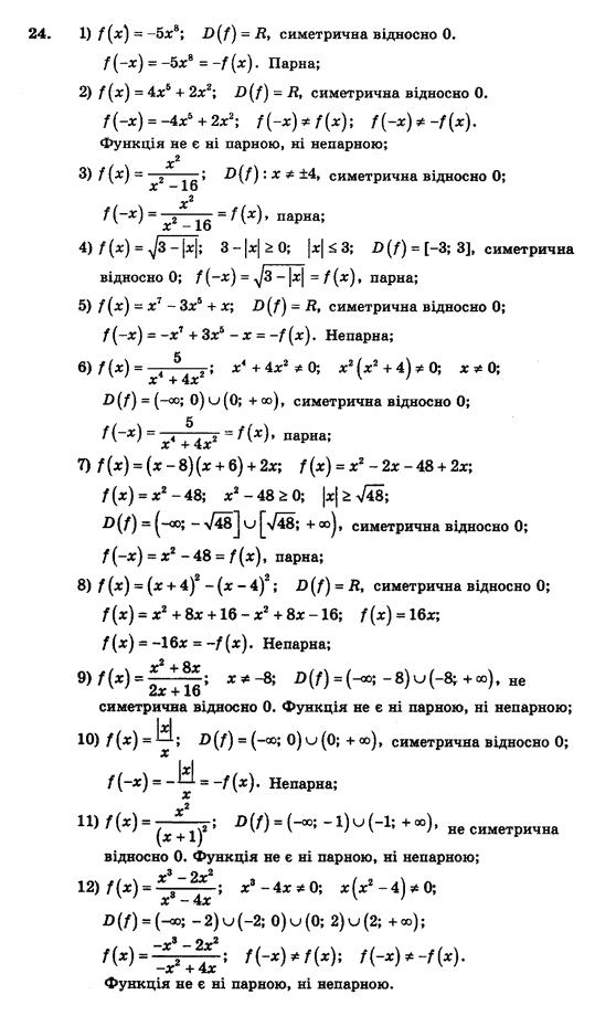 Гдз математика 6 класс мерзляк полонский рабинович якир решебник сборник