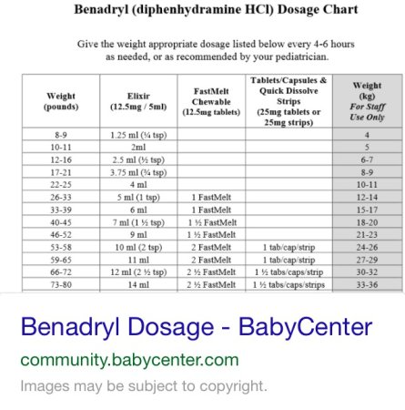 Benadryl Dosage Baby Dr Sears
