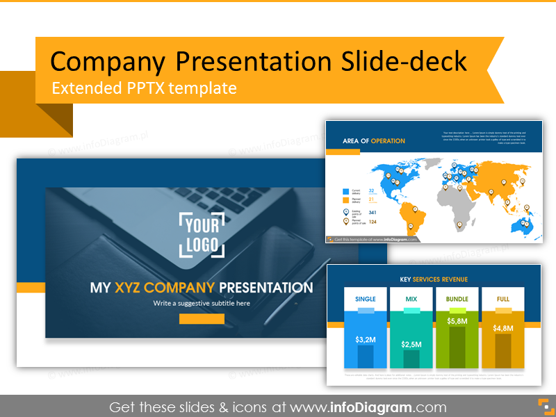 Write my html5 powerpoint presentation