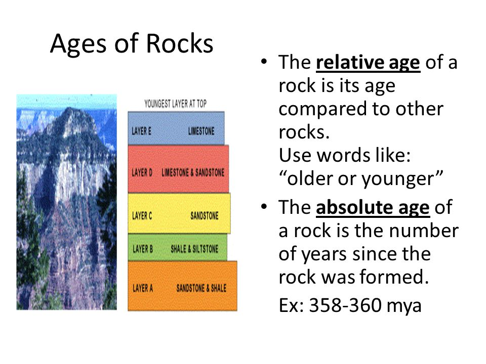 Radiometric dating age of rocks