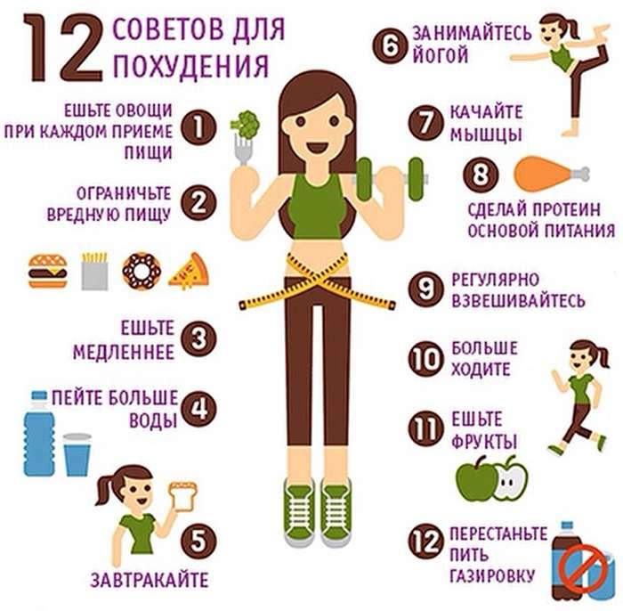 Как похудеть в домашних условиях быстро без диет для детей 14 лет