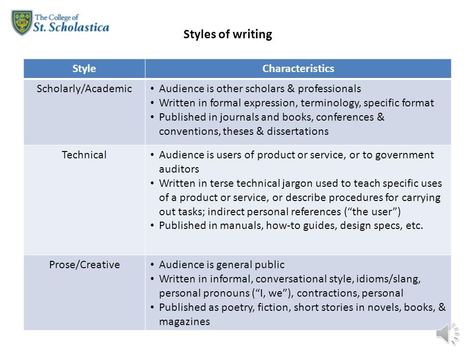 Academic writing apa style