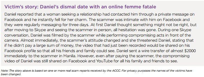Facebook dating scams 2015