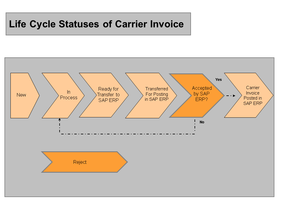 Bnc financial history pdf carriers