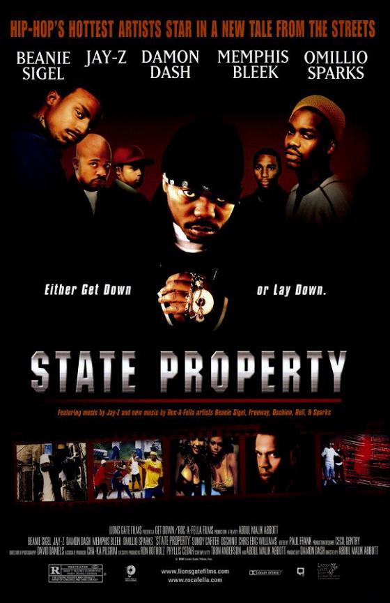 Государственная собственность (State Property)