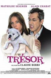 Постер Трезор