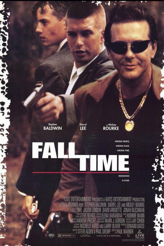 Время падения (Fall Time)