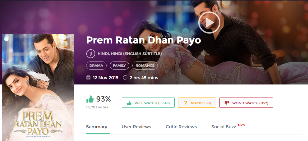 Prem Ratan Dhan Payo 2015 Hindi Movie DVDRip 720P
