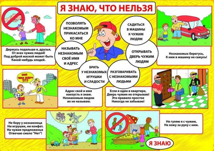 Дидактические игры на занятиях по изодеятельности в детском саду