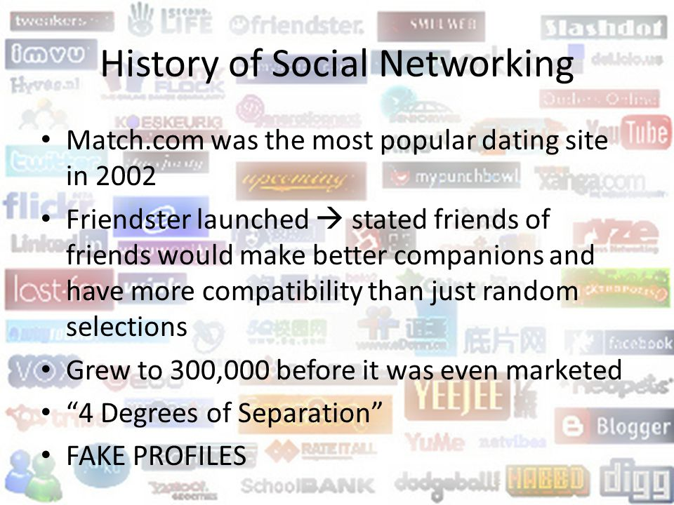 Free dating social networking site