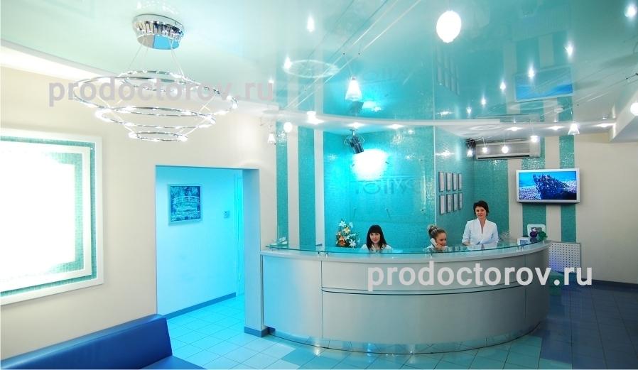 Клиника мужского здоровья на парке культуры
