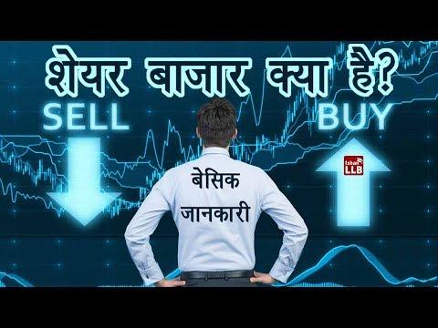 Share Market in Hindi आईये जानें शेयर बाजार को