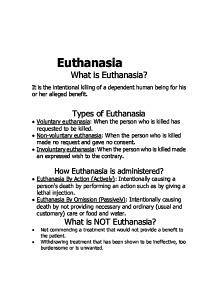 Research papers against euthanasia