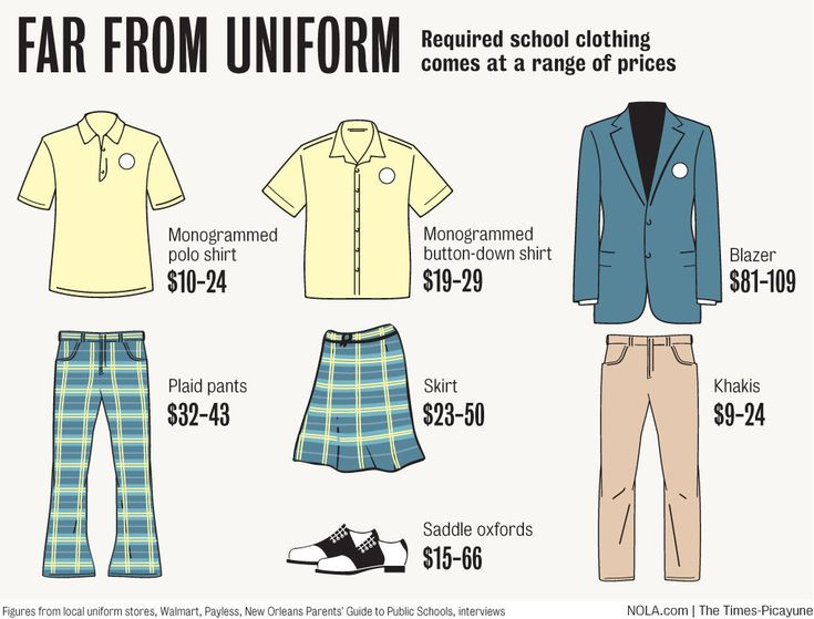 Essay about uniforms in school - Essay master