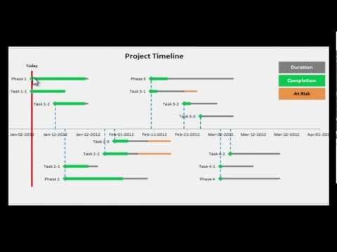 Pcfinancial history timeline example code