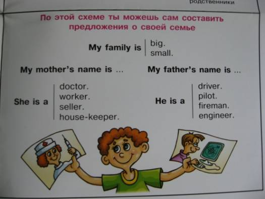 0 Words Essay for kids on my family - PreserveArticlescom