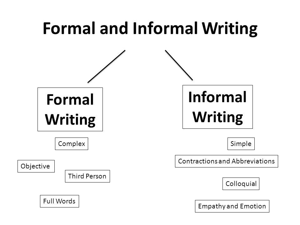 Write my essays on writing skills